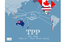 The basic knowledge about the TPP agreement